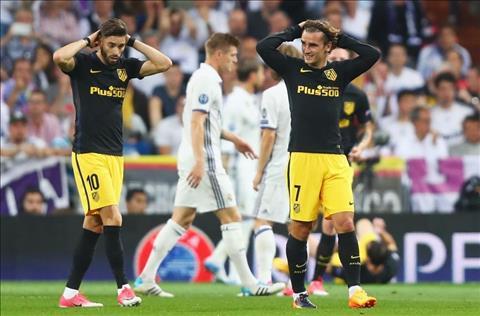 Thong ke Real 3-0 Atletico Ngay cua Ronaldo hinh anh