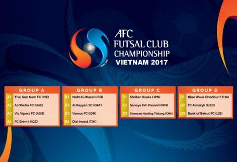 Thai Son Nam roi vao bang dau khong qua kho tai giai vo dich Futsal chau A 2017.