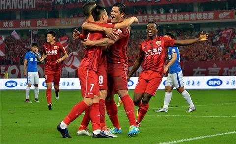 Nhan dinh Jiangsu Suning vs Shanghai SIPG 19h00 ngay 315 (AFC Champions League 2017) hinh anh