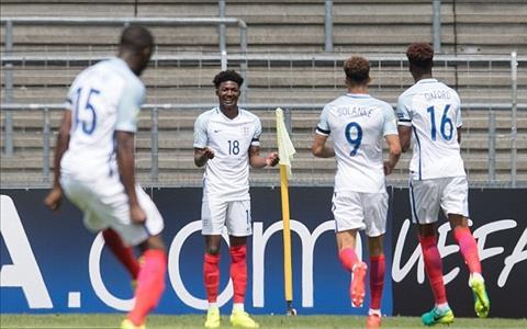 U20 Anh vs U20 Costa Rica