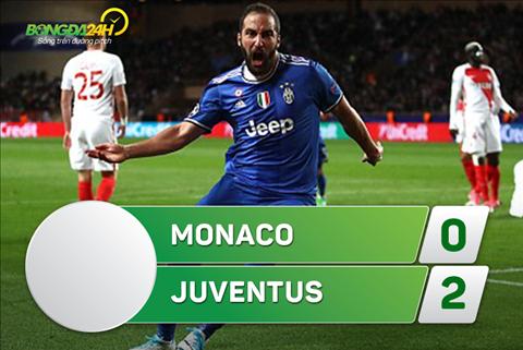 Nguoi Monaco noi gi sau tran Monaco 0-2 Juventus hinh anh