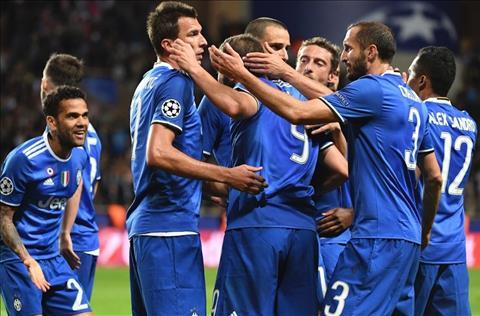 Nhin lai duong toi chung ket Champions League cua Juventus hinh anh 4