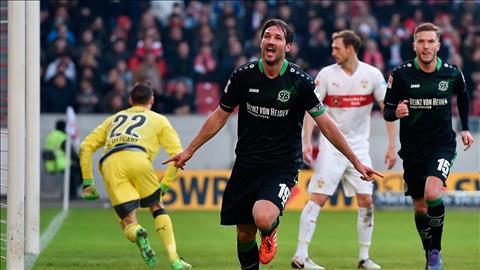 Nhan dinh Heidenheim vs Hannover 23h30 ngay 55 (Hang 2 Duc 201617) hinh anh