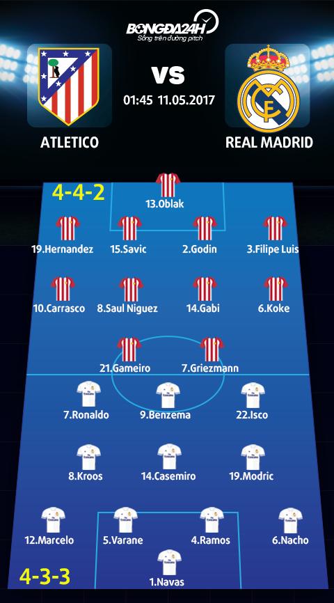 Atletico vs Real (1h45 ngay 115) Vi tinh than Cholismo lung lay… hinh anh 4
