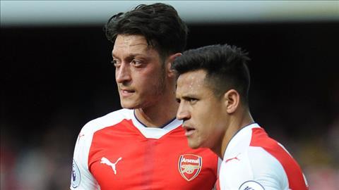 Cech hoi thuc Arsenal giu chan hai ngoi sao Sanchez va Ozil hinh anh