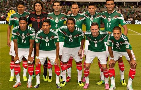 Danh sach cau thu DT Mexico tham du Confederations Cup 2017 hinh anh