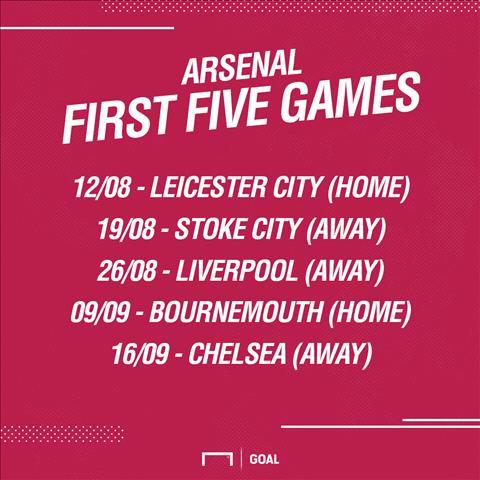 Lich thi dau 5 vong dau cua Arsenal