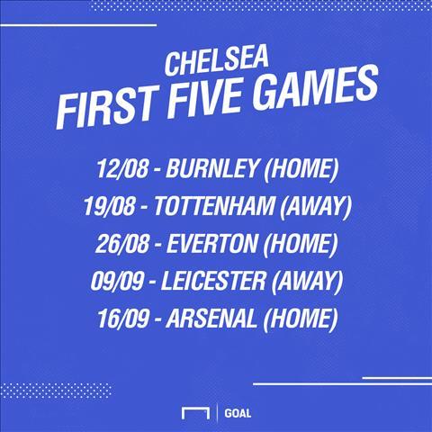Lich thi dau 5 vong dau cua Chelsea