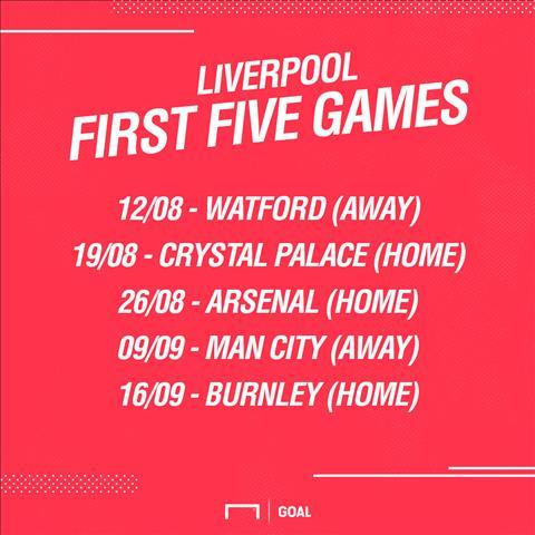 Lich thi dau 5 vong dau cua Liverpool