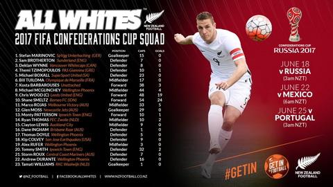 Danh sach cau thu cua DT New Zealand du Confederations Cup 2017.