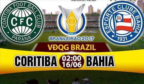 Nhan dinh Coritiba vs Bahia 02h00 ngay 166 (VDQG Brazil) hinh anh