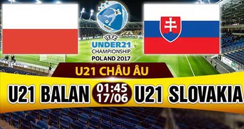 Nhan dinh U21 Ba Lan vs U21 Slovakia 01h45 ngay 176 (U21 chau Au 2017) hinh anh