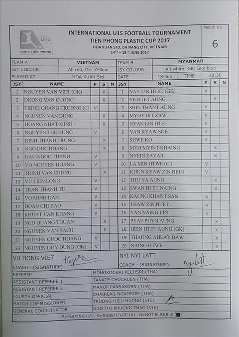 U15 Viet Nam 0-0 U15 Myanmar (KT) Hoa be tac, U15 Viet Nam chap nhan ngoi a quan hinh anh
