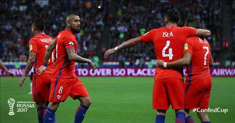 Confederations Cup Chile