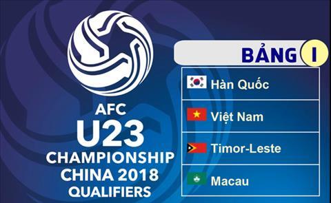 Lich thi dau vong loai U23 chau A 2018 cua U23 Viet Nam