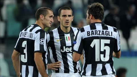 Juventus BBC Barzagli Bonucci Chiellini