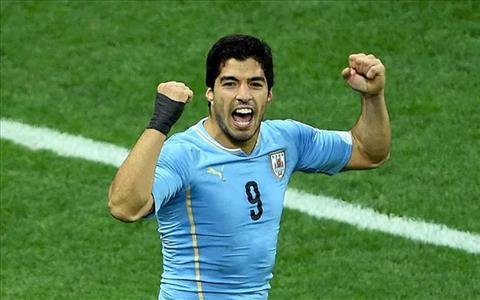 Nhan dinh CH Ireland vs Uruguay 00h00 ngay 56 (Giao huu quoc te) hinh anh
