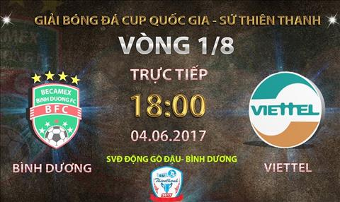 Binh Duong vs Viettel