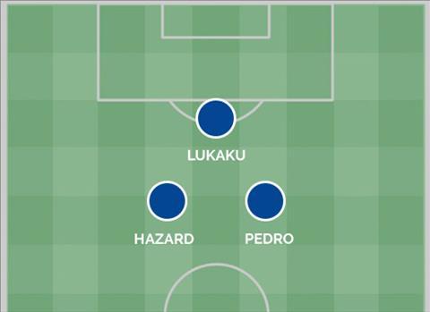 Chelsea se da the nao neu mua lai tien dao Lukaku hinh anh