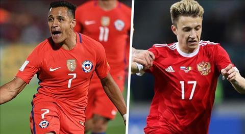 Nhan dinh Nga vs Chile 23h00 ngay 96 (Giao huu quoc te) hinh anh