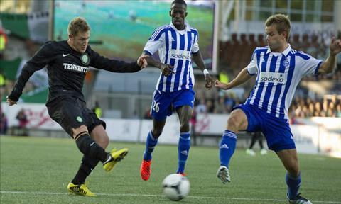 Nhan dinh Shkendija vs HJK Helsinki 23h00 ngay 137 (So loai Europa League 201718) hinh anh