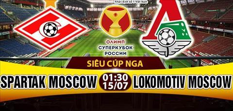 Nhan dinh Lokomotiv Moscow vs Spartak Moscow 01h30 ngay 157 hinh anh