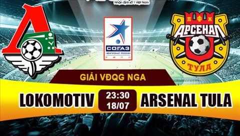 Nhan dinh Lokomotiv Moscow vs Arsenal Tula 23h30 ngay 187 (VDQG Nga) hinh anh