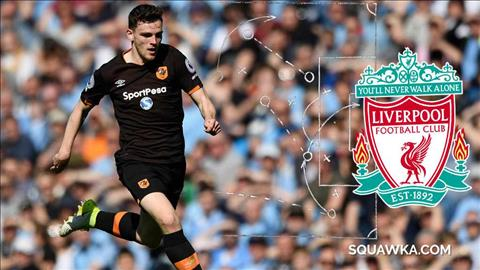 Phan tich Andrew Robertson Muc tieu so 1 cua Liverpool hinh anh