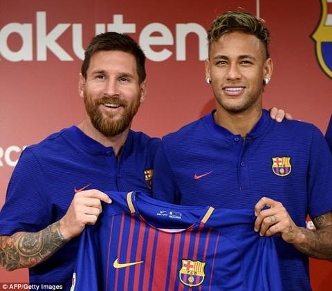 Tien dao Neymar va Lionel Messi la hai cau thu co muc phi giai phong hop dong lon nhat cua Barcelona.