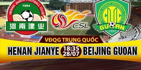 Nhan dinh Henan Jianye vs Beijing Guoan 18h35 ngay 287 (VDQG Trung Quoc) hinh anh