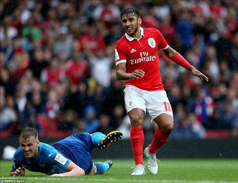Benfica da choi khong te nhung mot khi Arsenal thang hoa thi viec ho that bai la tat yeu