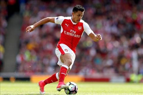 Man City tung don quyet dinh vu tien dao Alexis Sanchez hinh anh