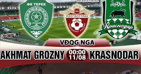 Nhan dinh Akhmat Grozny vs Krasnodar 00h00 ngay 118 (VDQG Nga) hinh anh