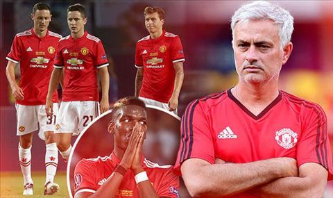 Mourinho thua nhan M.U kho vo dich Premier League 2017/18