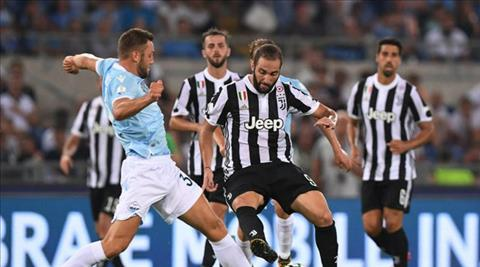 Tong hop Juventus 2-3 Lazio (Sieu cup Italia 2017) hinh anh