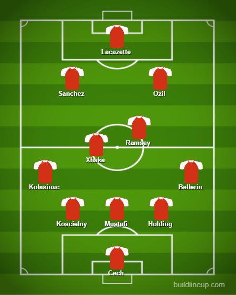 Danh gia cac CLB hang dau Ngoai Hang Anh truoc mua giai: Arsenal2