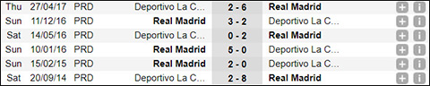 Lich thi dau vong 1 La Liga Tay Ban Nha mua giai 1718 hinh anh 4
