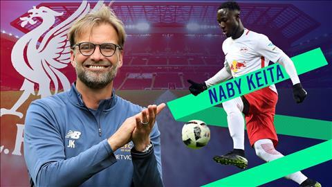Leipzig khong de tien ve Naby Keita tro lai Liverpool hinh anh 2