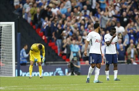 Tottenham thua Chelsea 1-2