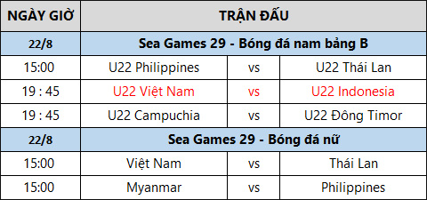 Lich thi dau bong da nam nu Sea Games 29 hom nay 228 hinh anh 2