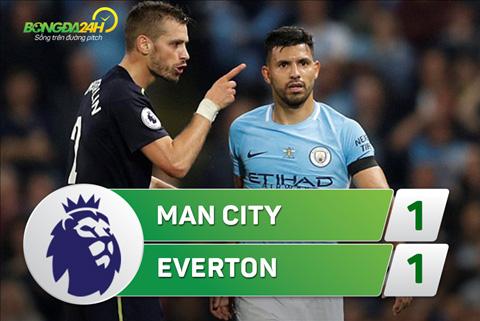 Video ban thang Man City vs Everton 1-1 Vong 2 NHA 2018 hinh anh