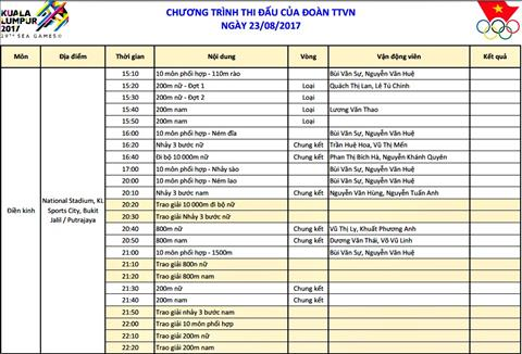 Nhat ky Sea Games 29 ngay 238 TTVN boi thu HCV hinh anh 4