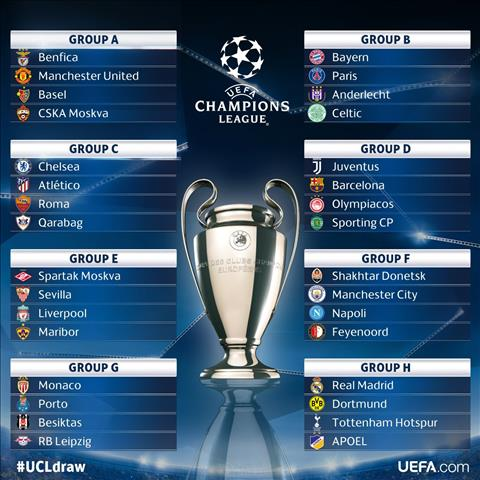 Nhung dieu rut ra sau le boc tham vong bang Champions League 201718 hinh anh 4
