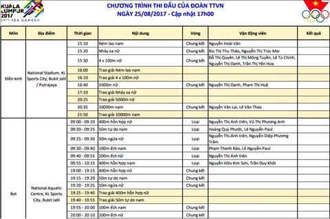 Nhat ky Sea Games 29 ngay 258 Sieu Anh Vien va ky tich lich su mang ten Kim Son hinh anh 6