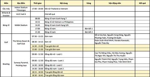 Nhat ky Sea Games 29 ngay 258 Sieu Anh Vien va ky tich lich su mang ten Kim Son hinh anh 8