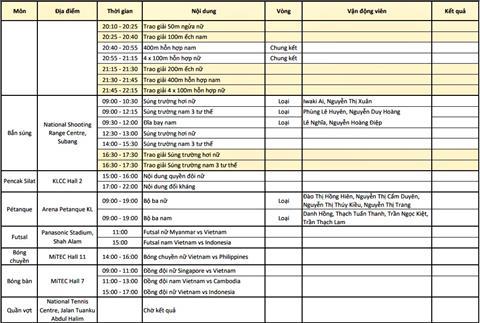 TRUC TIEP Sea Games 29 ngay 258 Dien kinh tiep tuc gat Vang hinh anh 3