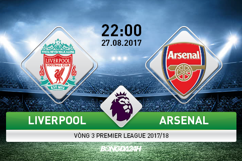 Tien dao Alexandre Lacazette thach thuc Liverpool hinh anh