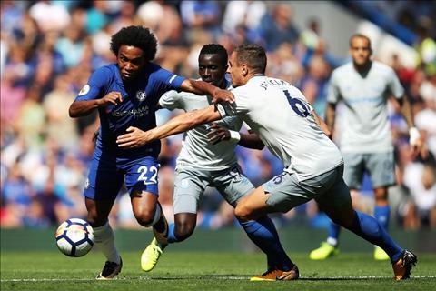 Chelsea ban tien ve Willian mua Lucas Moura hinh anh