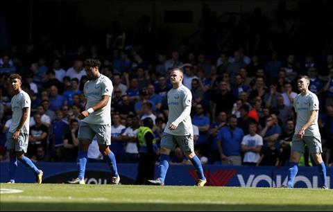MU vs Everton (22h00 ngay 179) Diem tua Old Trafford hinh anh 3