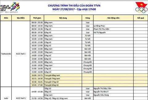 Nhat ky Sea Games 29 ngay 288 Trinh Van Vinh lap ky tich o cu ta hang can 62kg hinh anh 5